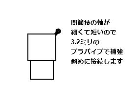 katajiku