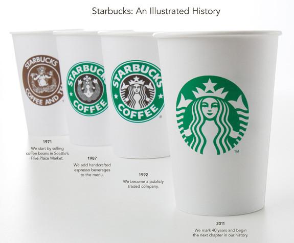 写真: cup_history