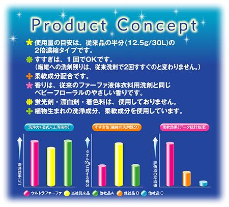 f09_concept